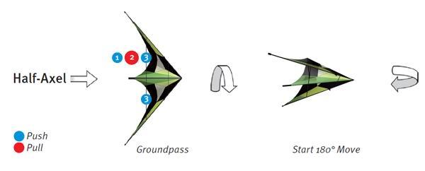 翻滚风筝动作分解图